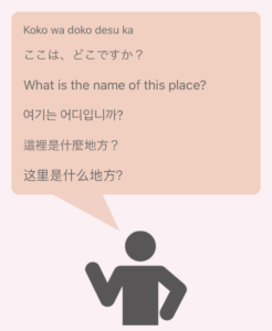 画像Safety tips communication cards